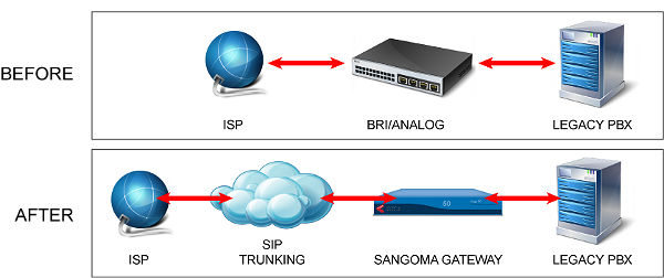 avvoip-diagram