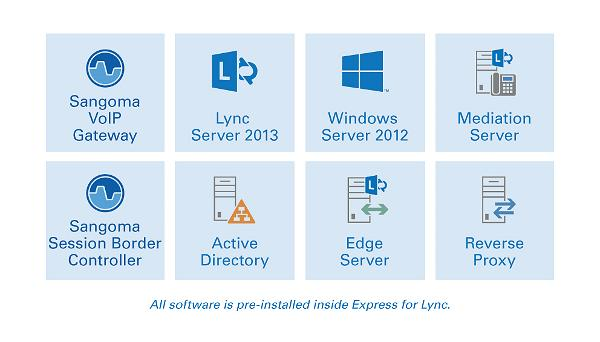 Lync-Express-what's-Inside-V2.1