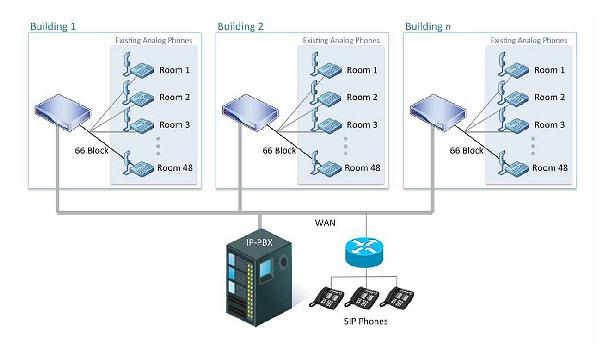 avvoip-diagrams-06